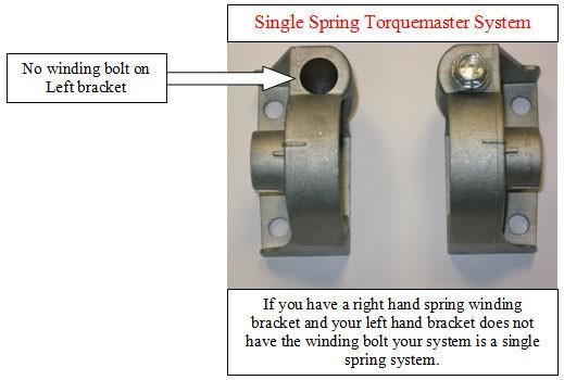 Torquemaster Original Spring